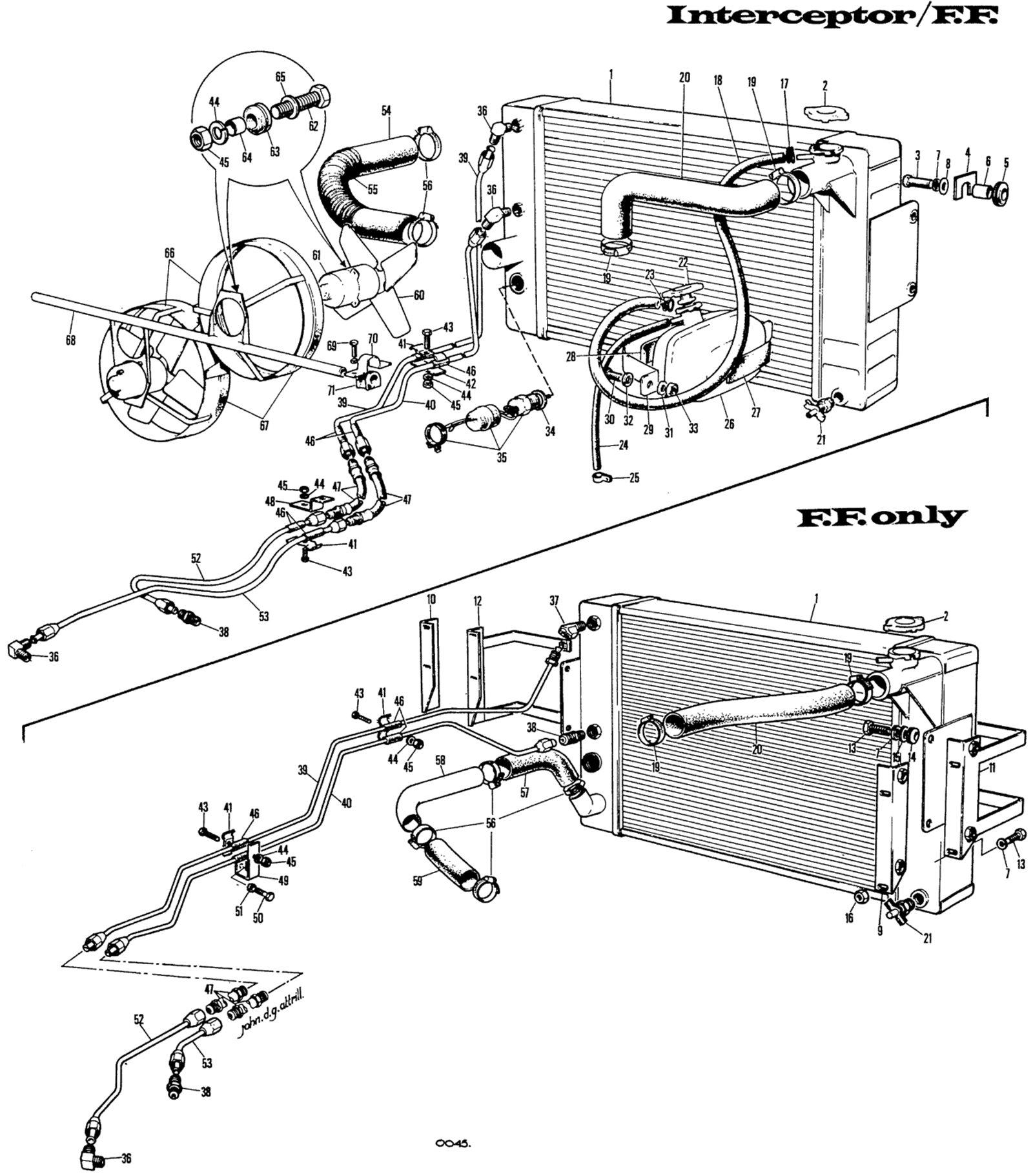 Car Radiator Diagram System Radiator Diagram